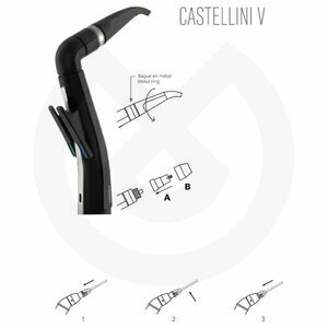 Product - ADAPTADOR RISKONTROL PARA JERINGA CASTELLINI V (1u)
