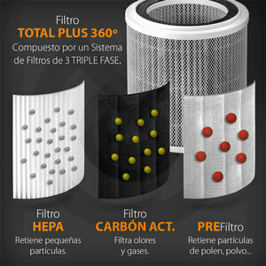 Product - FILTRO HEPA+CARBON ACT.P/ FRESH LIFE PRO